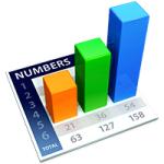 Numbersの基礎レッスン